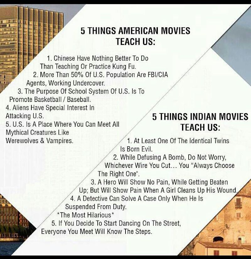 Movielessons